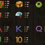 สล็อต Lucky Dragons เกม คาสิโนออนไลน์ ที่นักพนันต้องยกนิ้วให้